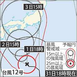 台風12号